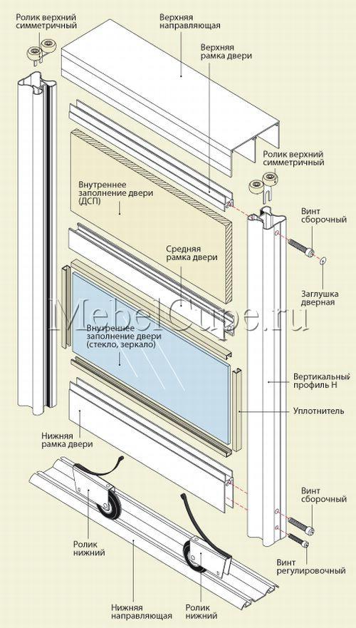 Алюминиевая система RAUMplus